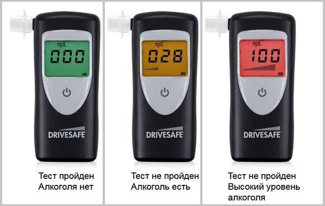 Использование Drivesafe 2