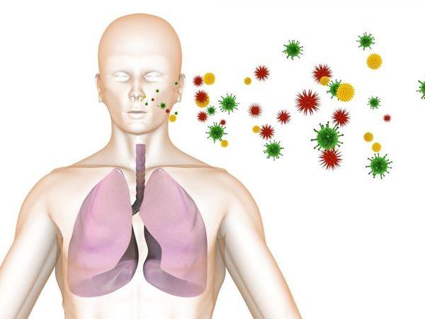 Туберкулез – инфекционное заболевание